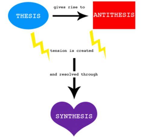 Gantt chart thesis research proposal - ihelptostudycom
